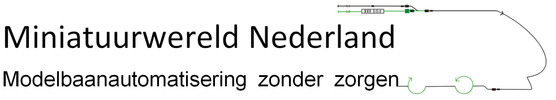 Miniatuurwereld Nederland